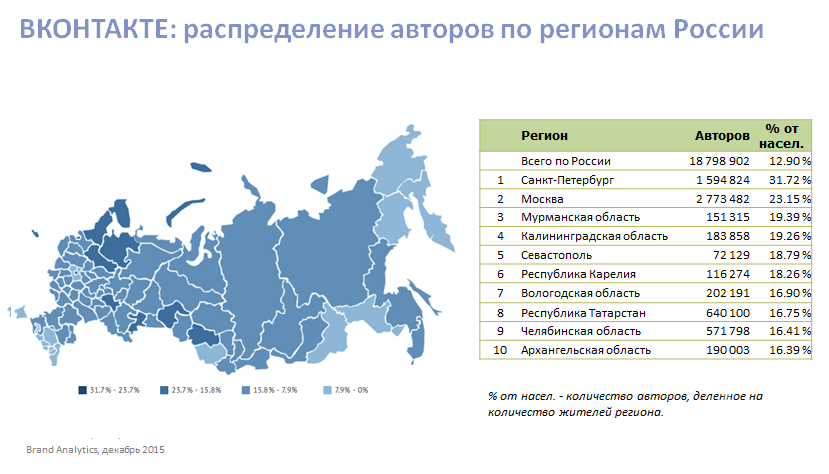 Городские паблики Татарстана: чем меньше город, тем взрослее подписчики