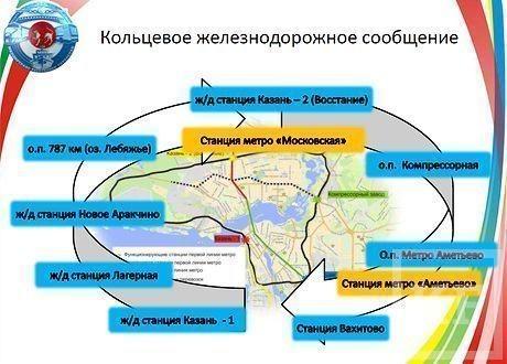 Когда в Казани появятся траволатор и канатная дорога?