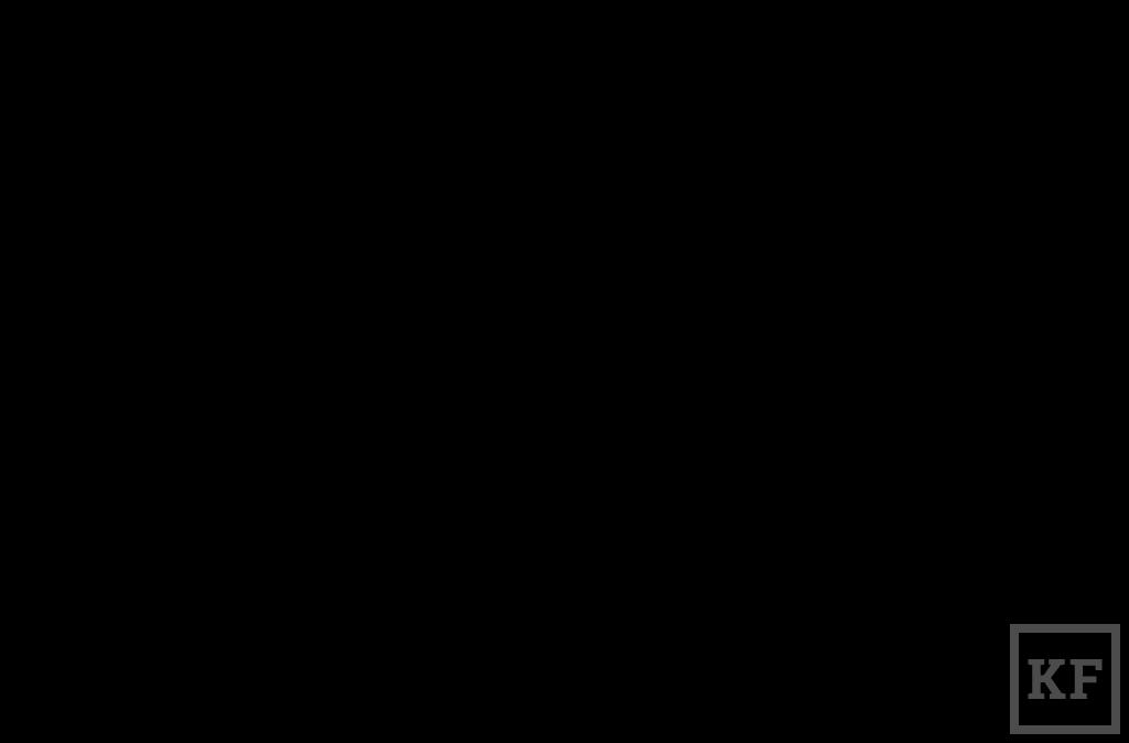 «Заступница» казанская