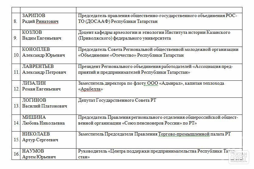 В Татарстан пришло общественное движение «Народный фронт «За Россию»