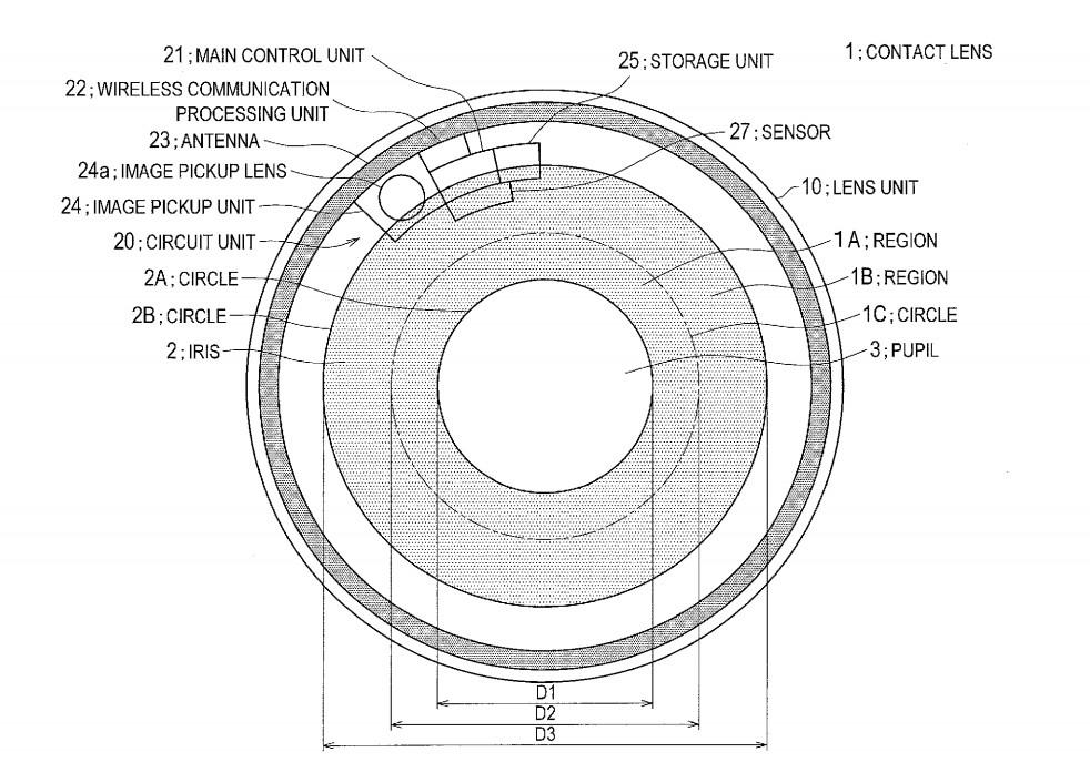 Sony запатентовала контактную линзу с встроенной камерой