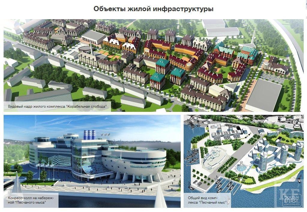 Музейный комплекс Адмиралтейской слободы в Казани появится в ее историческом месте — на берегу Волги