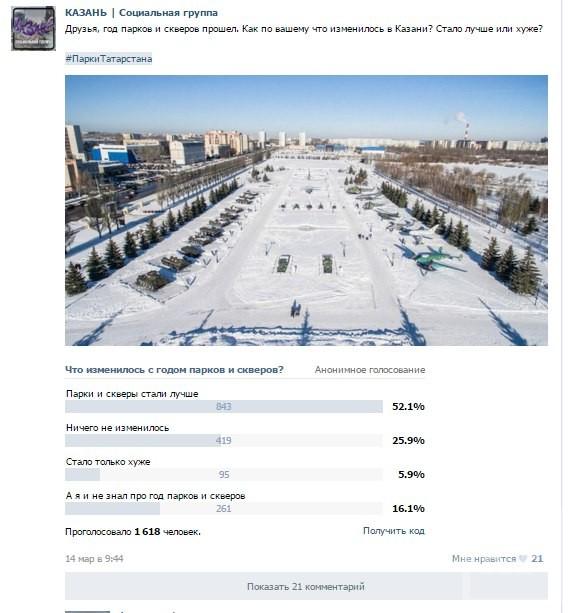 Почти каждый второй житель Татарстана положительно оценивает итоги Года парков и скверов