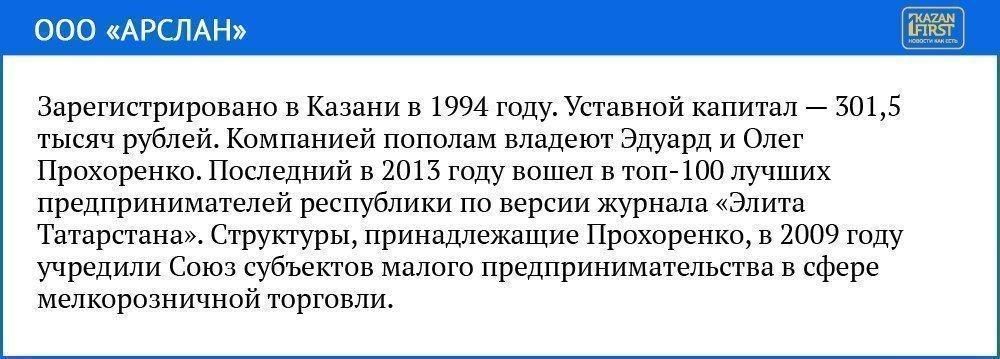 Мэрия Казани предоставляла преференции владельцам торговой сети «Августина»
