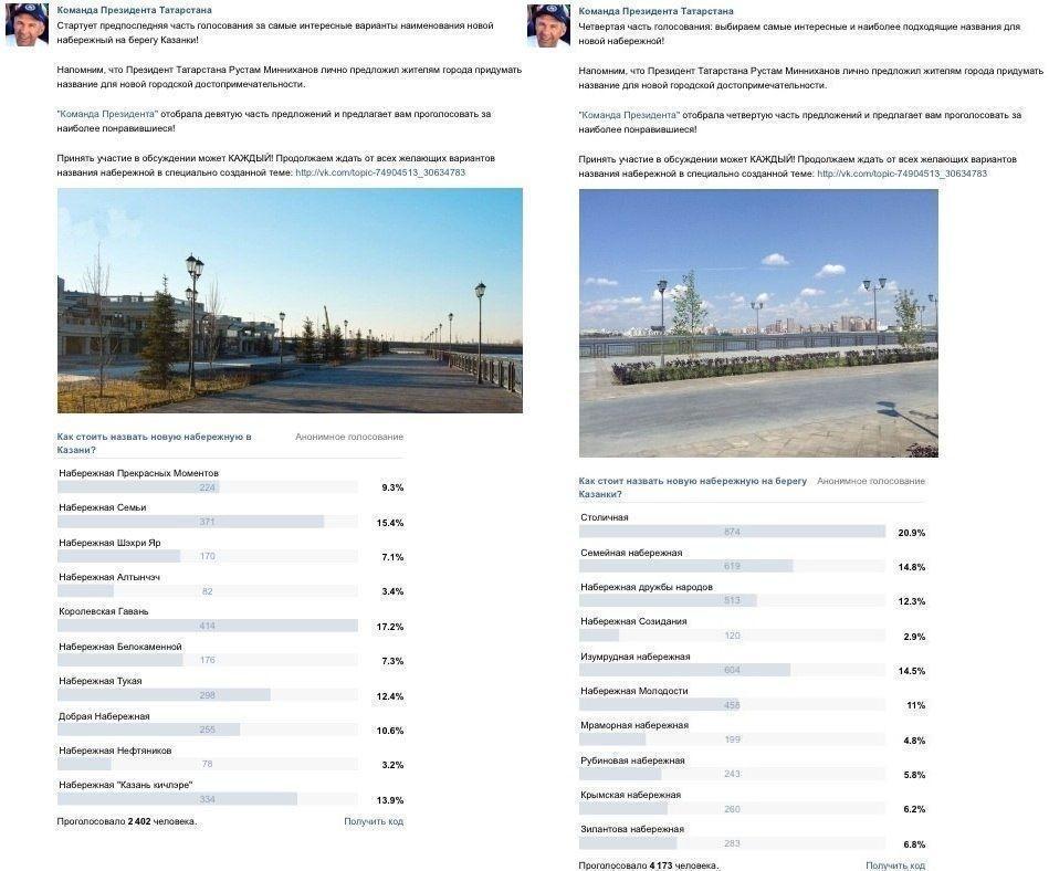 Жители Татарстана предложили более 300 вариантов названий новой набережной в Казани