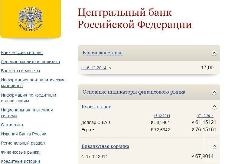 Курс евро достигал 100 рублей