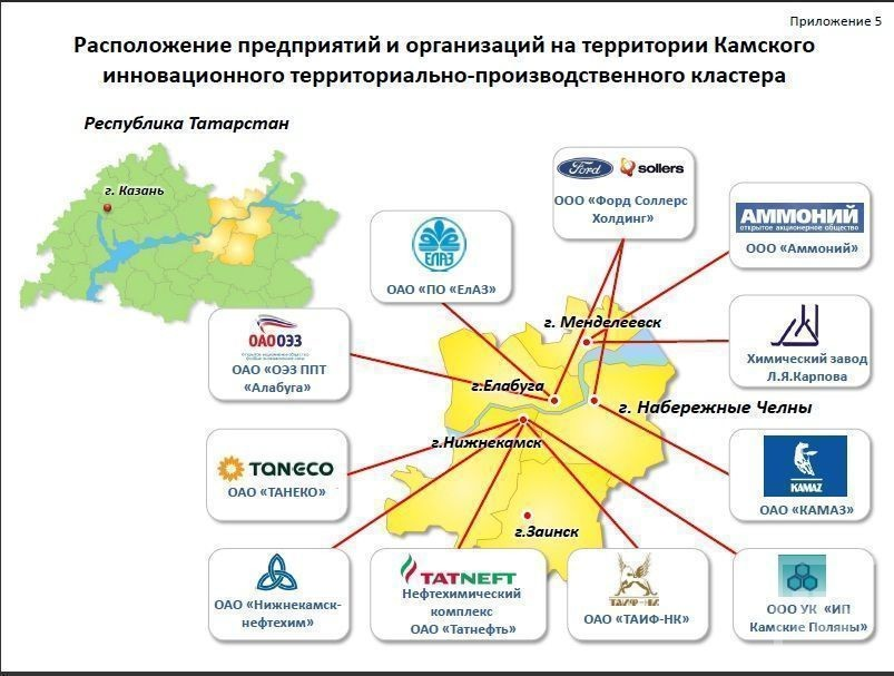 Малый и средний бизнес включат в производственные цепочки крупнейших предприятий Татарстана