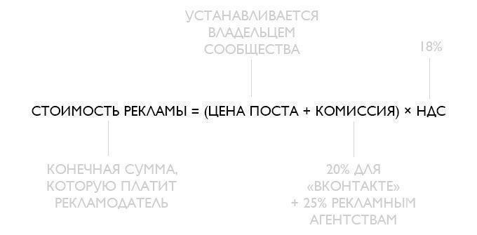 Соцсеть «ВКонтакте» создала биржу рекламных постов
