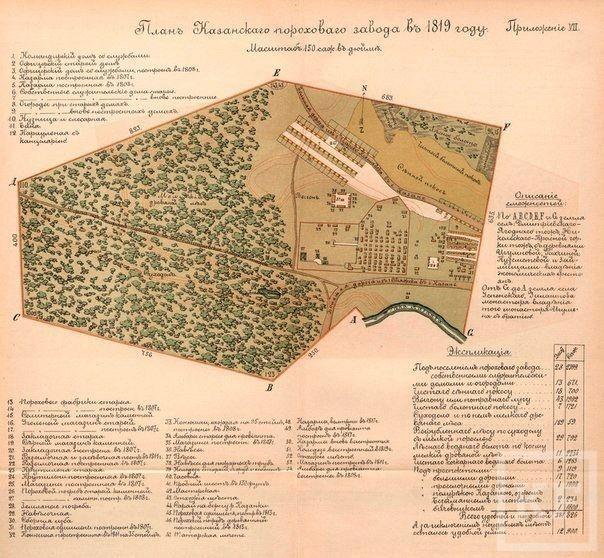Казанский пороховой – бил по британцам, немцам, французам и казанцам