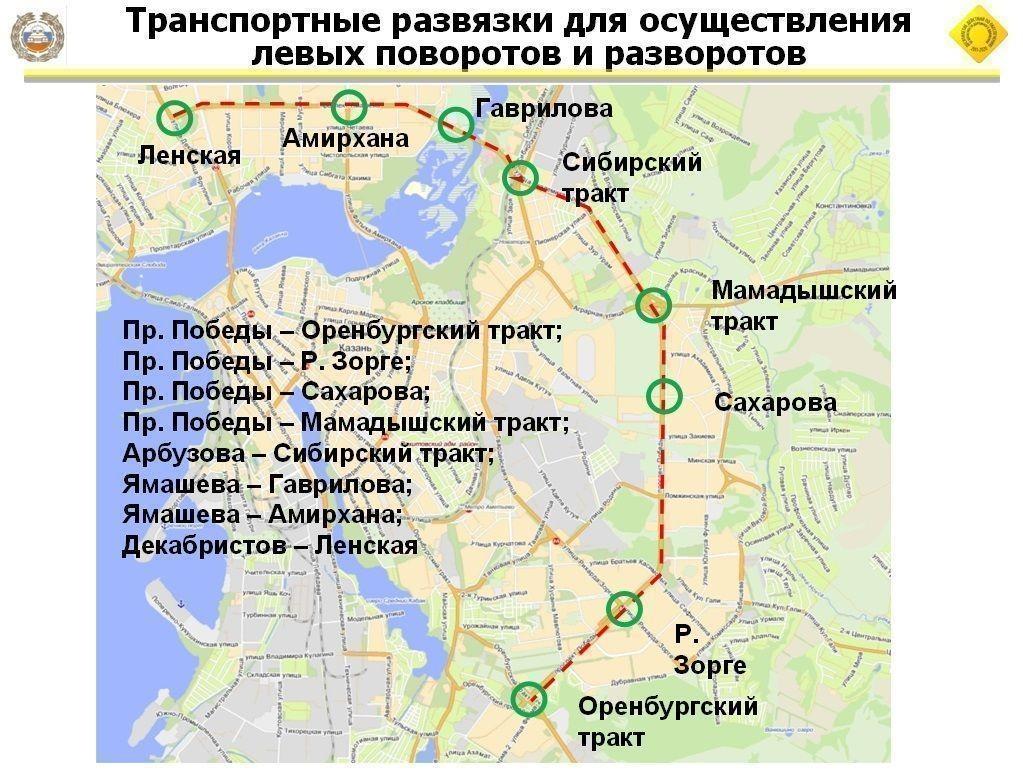 Памятка казанским водителям [схемы]