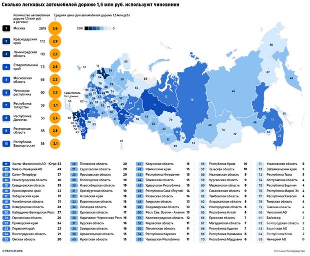 Татарстан вошел в топ-10 регионов по числу машин дороже 1,5 млн рублей на балансе госструктур