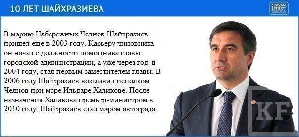 Шайхразиев уходит в кабмин, а Наиль Магдеев переезжает в Челны