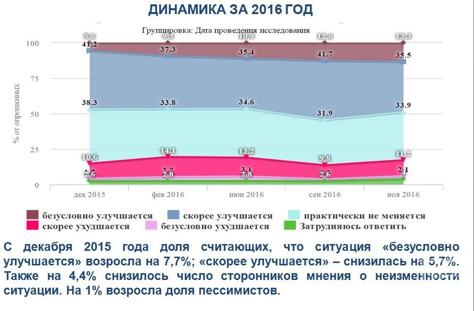 комплексе индексация пенсий по старости в 2016 году твоя