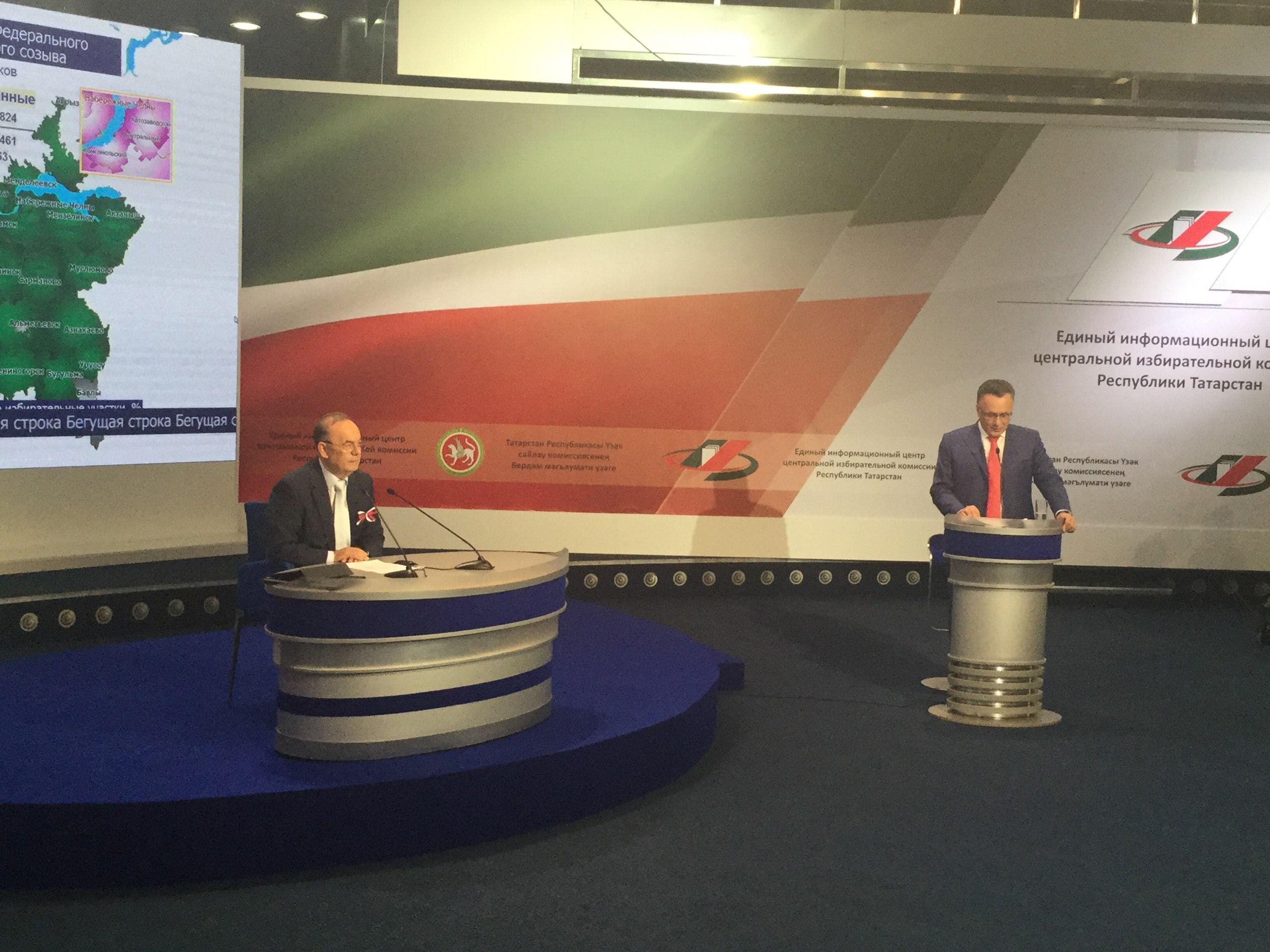 ВТатарстане навыборах в Государственную думу проголосовало 34,92% избирателей