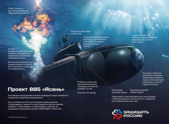 СМИ назвали самую страшную для ВМС США российскую подлодку