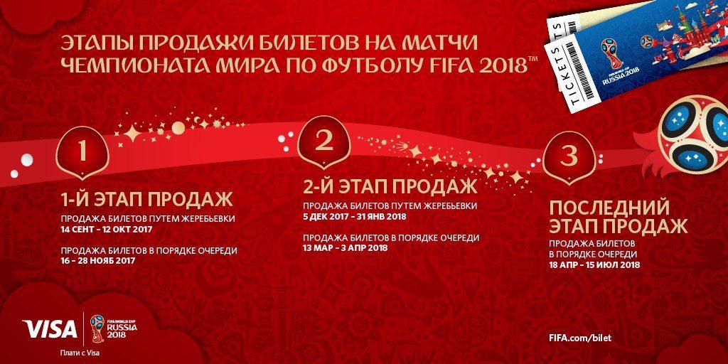 Когда (в каких числах) пройдет в России чемпионат мира по